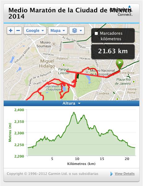 uta medio maratón ciudad de méxico 2014