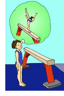 Gymnast-visualization